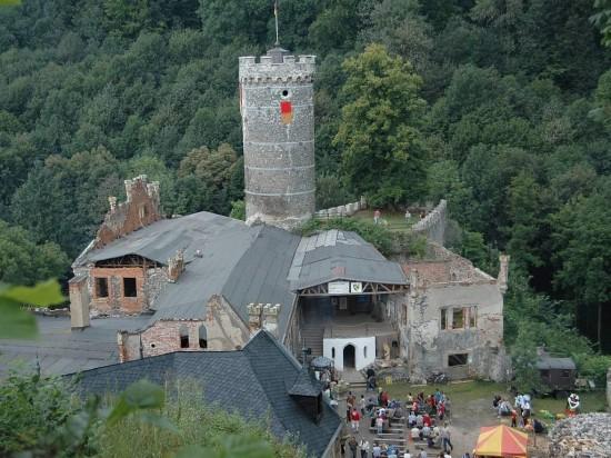 Замок Горни Град